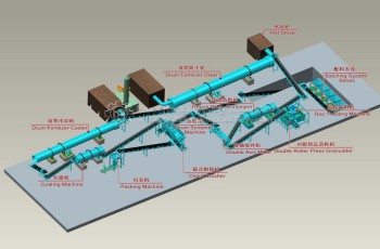Hot sale double die pelleting production line of fertilizer machinery manufacturer