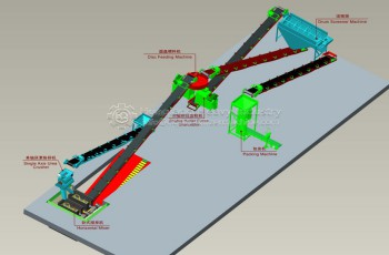High Yield and Low Energy Consumption Rotary Drum Granulator Production Line