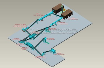 Low Investment NPK Fertilizer Production Line