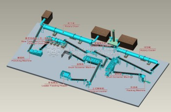 8t/h Organic fertilizer production line
